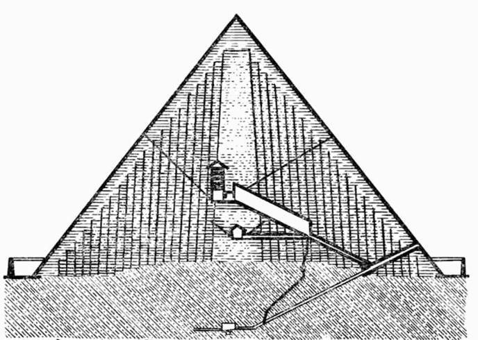 Устройство пирамиды