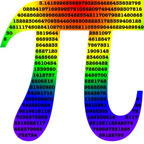 Значение числа Pi