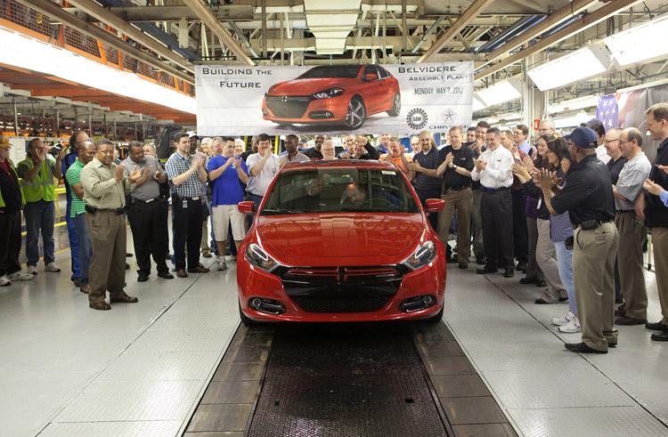 Производство авто в США