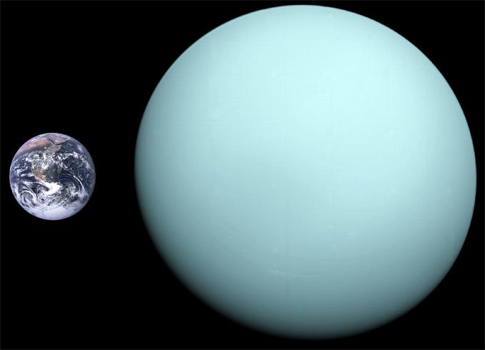 Уран в сравнении с землей