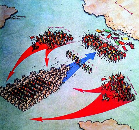 Стратегия битвы