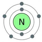 Самые интересные факты про азот