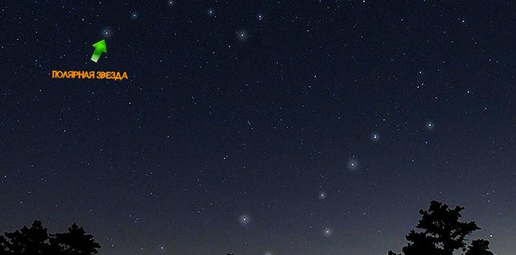 Полярная звезда в небе