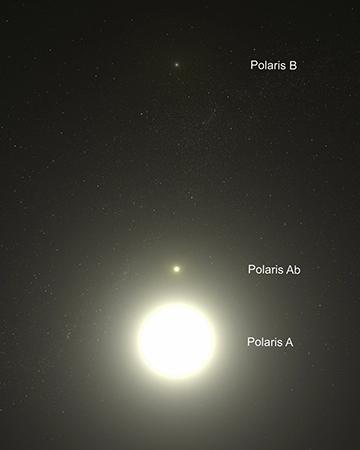 3 полярные звезды