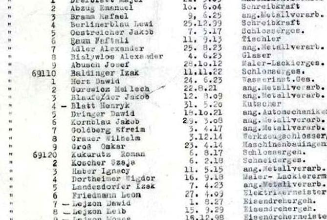 «Список Шиндлера»