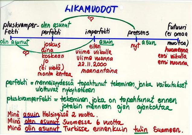 Финская грамматика